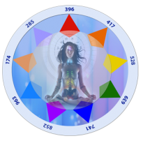 Ancient Solfeggio Scale